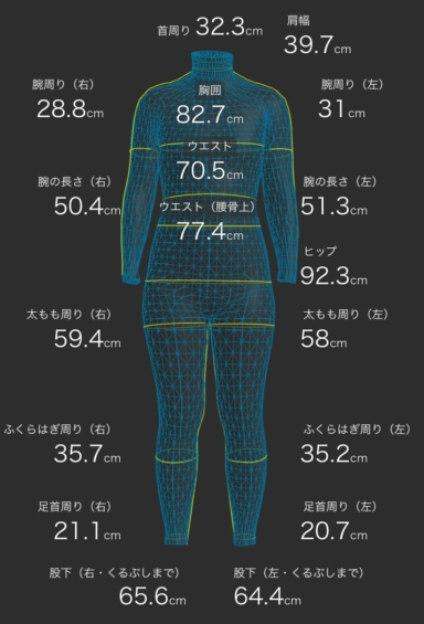 これが私の3Dデータだ!