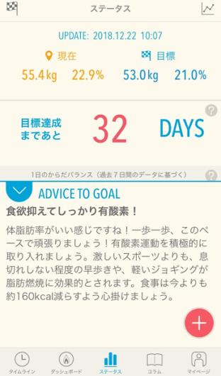 目標達成まであと何日か予想!