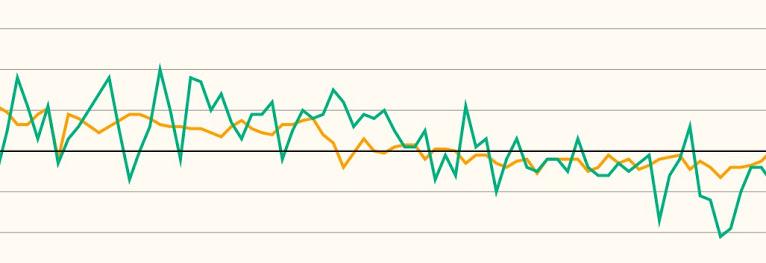 40代主婦の糖質制限ダイエット 全期間の体重推移グラフ