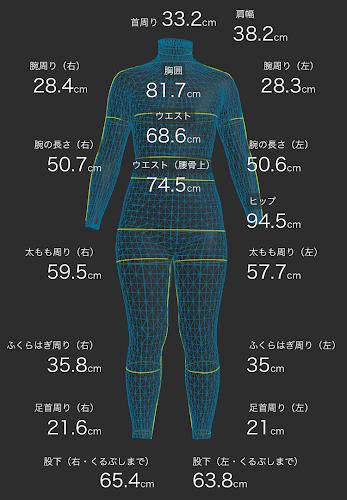 ダイエット開始から2ヶ月後の3Dモデル