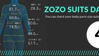 【ZOZOスーツ】ダイエット用にボディサイズ記録!4回目