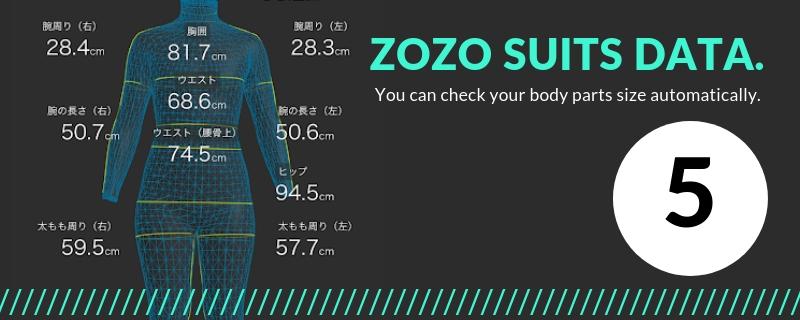 【ZOZOスーツ】ダイエット用にボディサイズ記録!5回目
