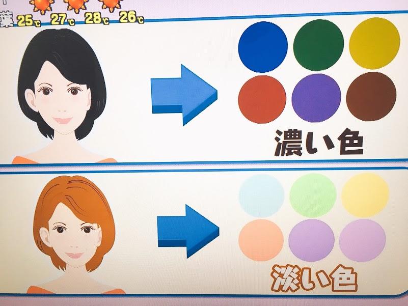老眼鏡の選び方・フレームの色は髪の毛とバランスをとる