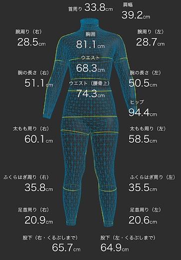 zozoスーツダイエット!毎月サイズを計測中。今月はダイエット開始から8ヶ月目。測定値