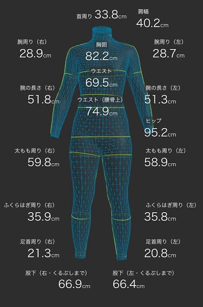 zozoスーツダイエット!毎月サイズを計測中。今月はダイエット開始から9ヶ月目。計測値