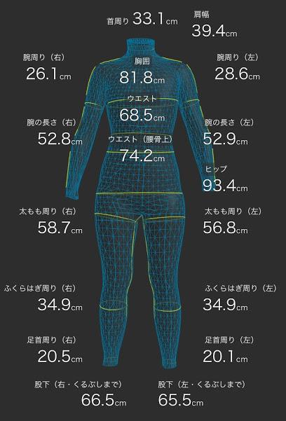zozoスーツダイエット!毎月サイズを計測。今月はダイエット開始から1年後。計測値